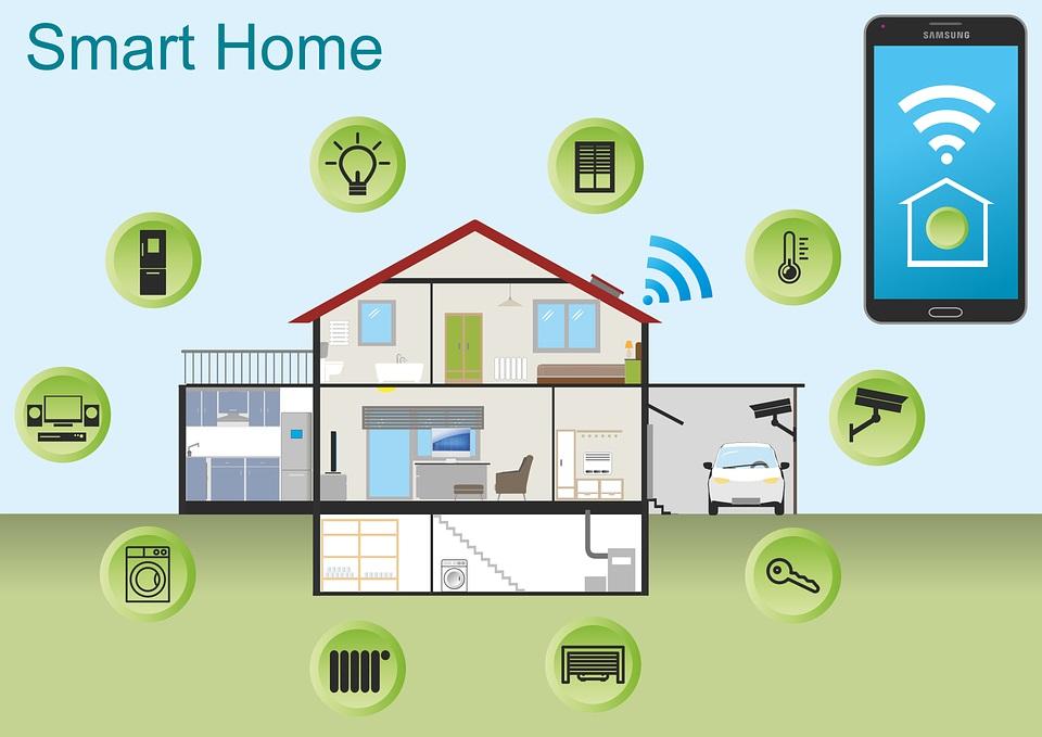 rozwiązania inteligentnego domu